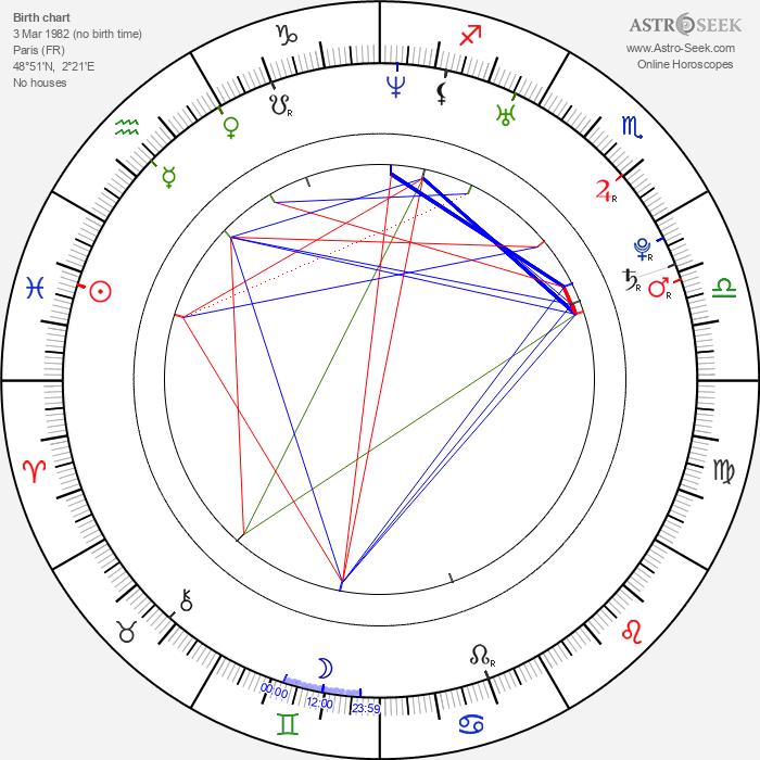 Stéphanie Pasterkamp - Astrology Natal Birth Chart