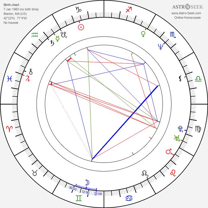 Stephanie Roth Haberle - Astrology Natal Birth Chart