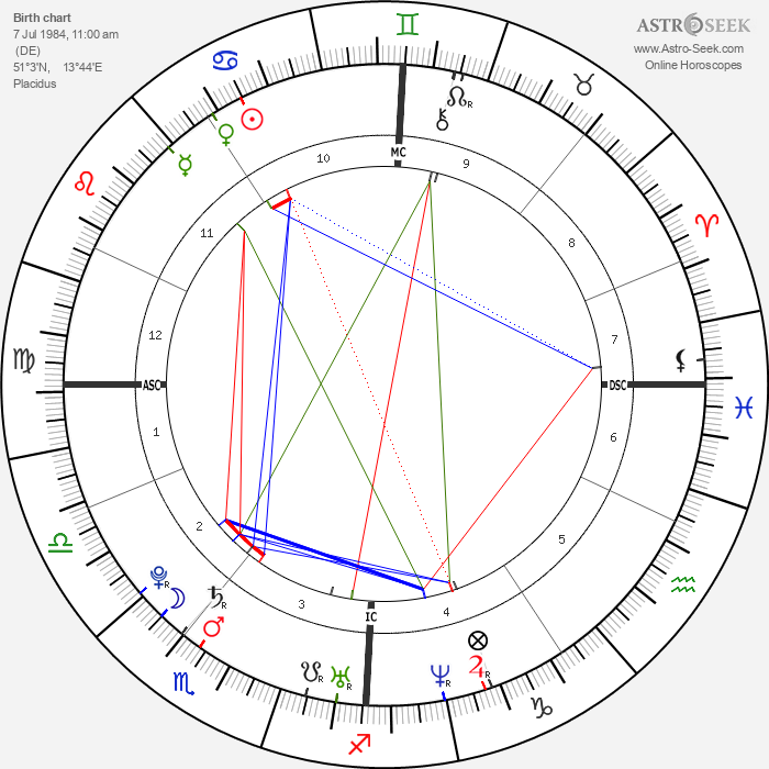 Stephanie Stumph - Astrology Natal Birth Chart