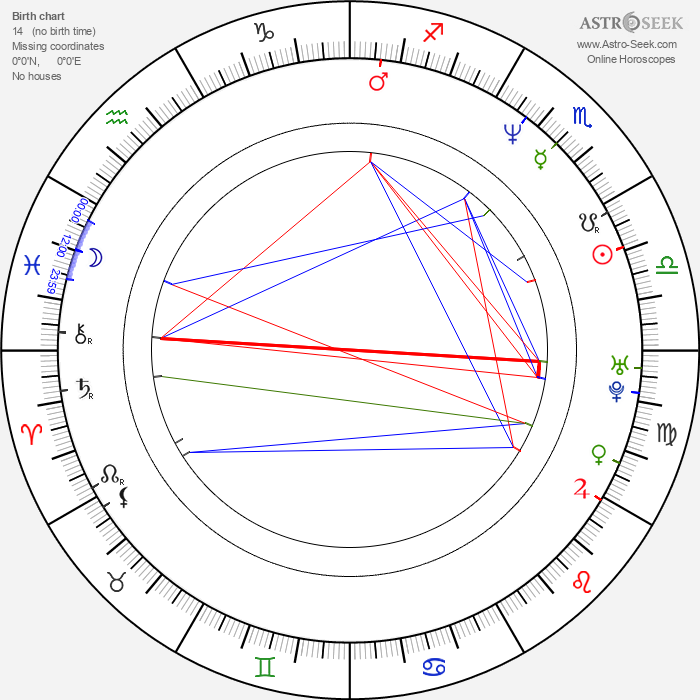Stephen A. Smith - Astrology Natal Birth Chart