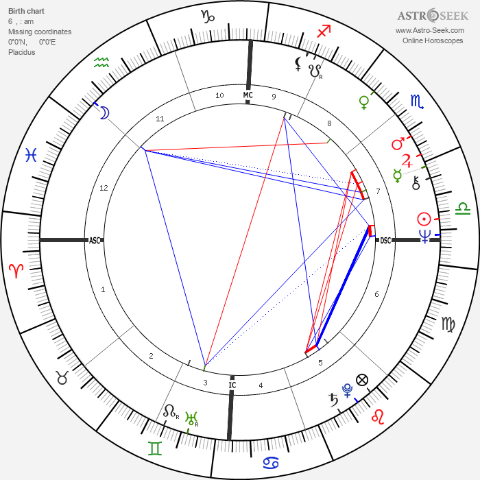 Stephen Arroyo - Astrology Natal Birth Chart