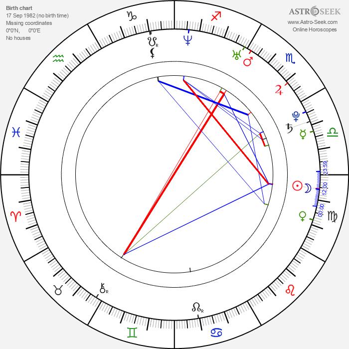 Stephen Barton - Astrology Natal Birth Chart