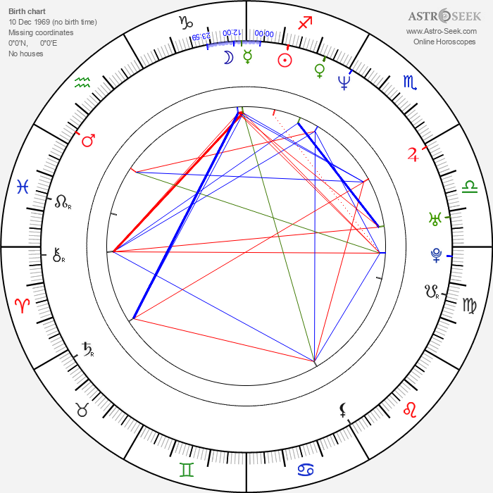 Stephen Billington - Astrology Natal Birth Chart