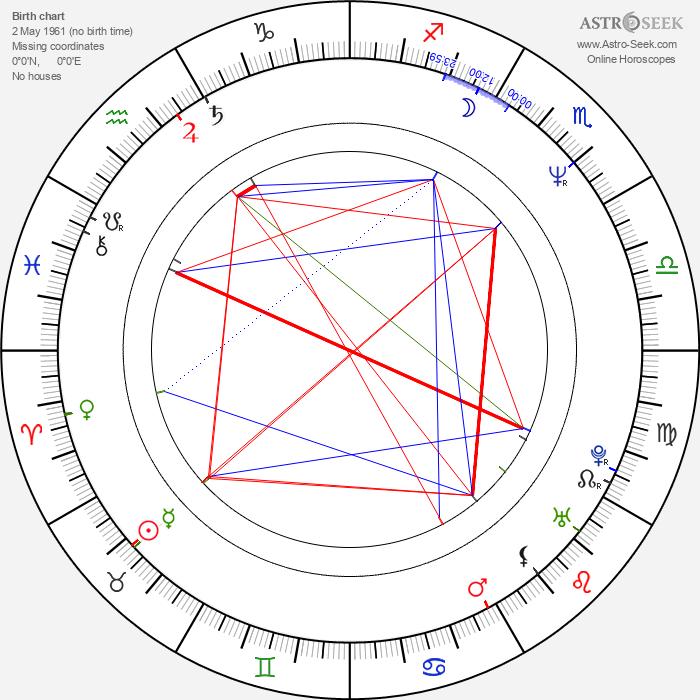 Stephen Daldry - Astrology Natal Birth Chart