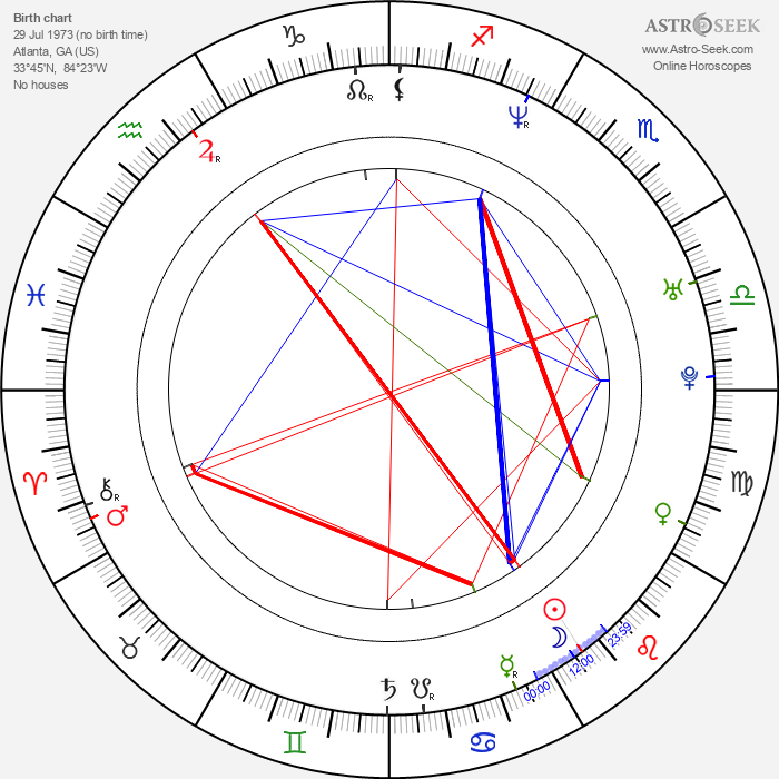 Stephen Dorff - Astrology Natal Birth Chart