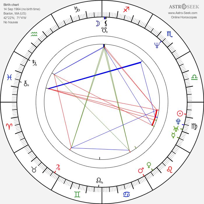 Stephen Dunham - Astrology Natal Birth Chart