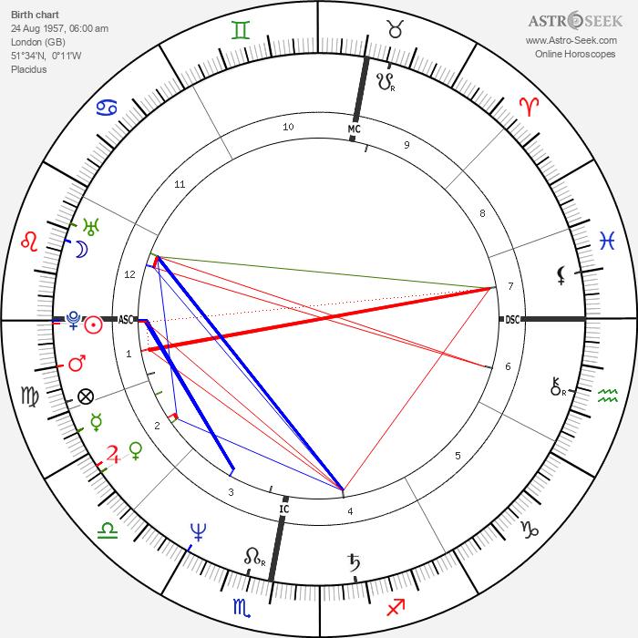 Stephen Fry - Astrology Natal Birth Chart