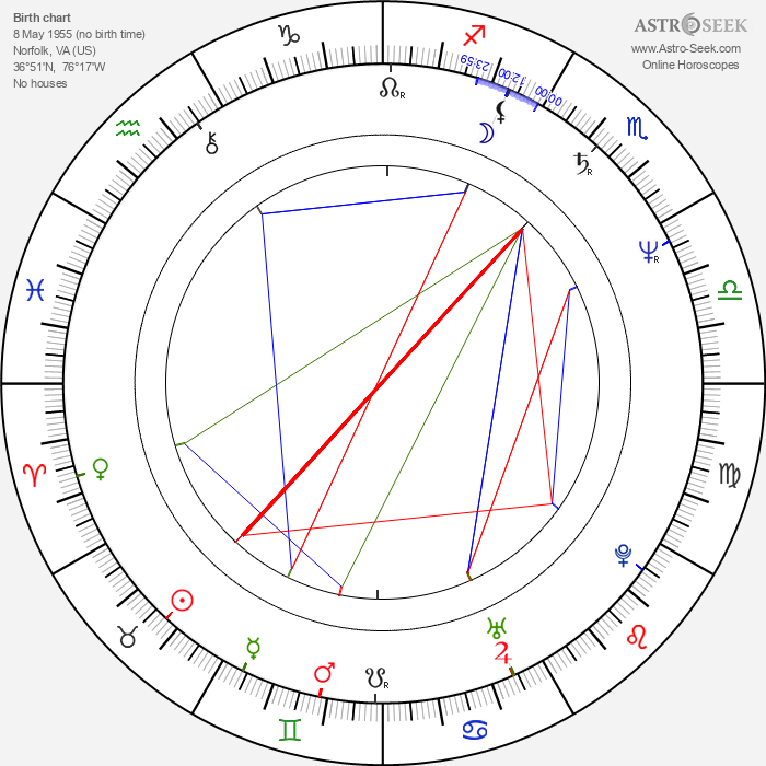 Stephen Furst - Astrology Natal Birth Chart