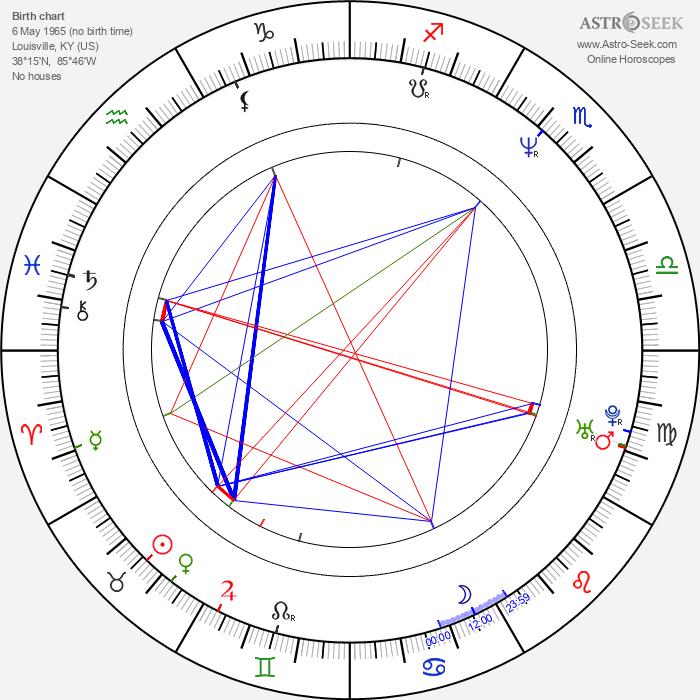 Stephen Gaghan - Astrology Natal Birth Chart