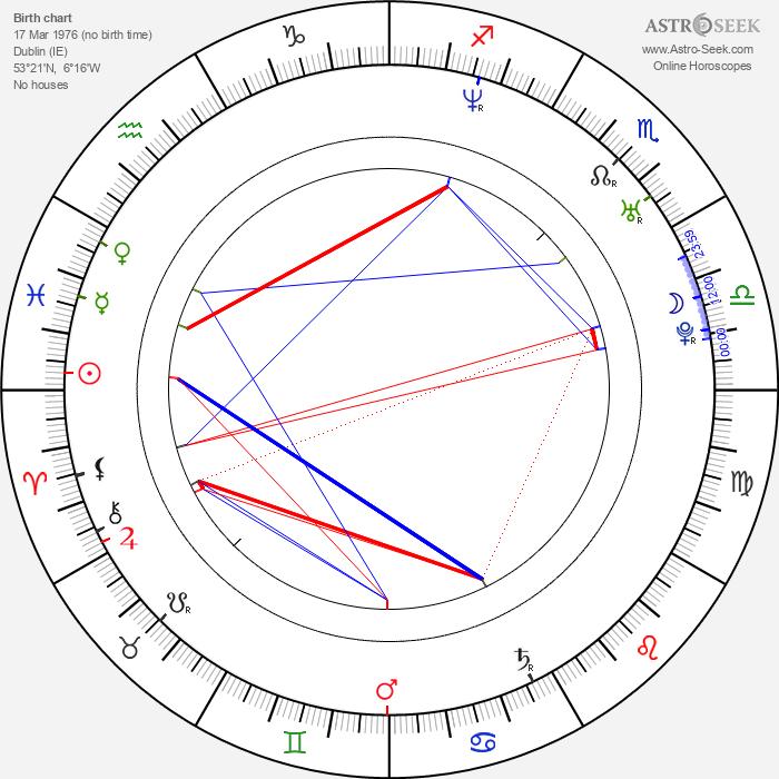 Stephen Gately - Astrology Natal Birth Chart
