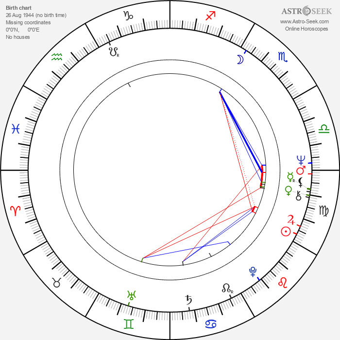 Stephen Greif - Astrology Natal Birth Chart