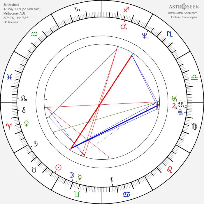 Stephen Hall - Astrology Natal Birth Chart