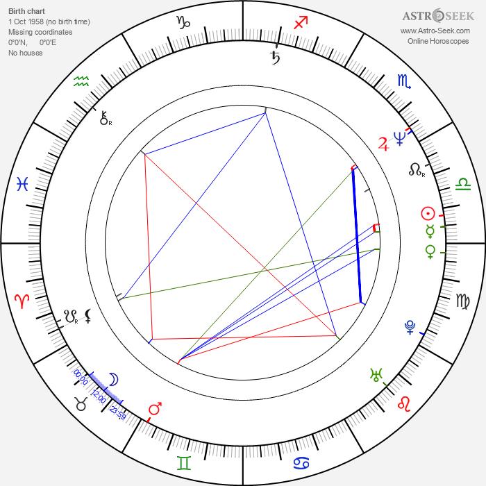 Stephen Hopkins - Astrology Natal Birth Chart