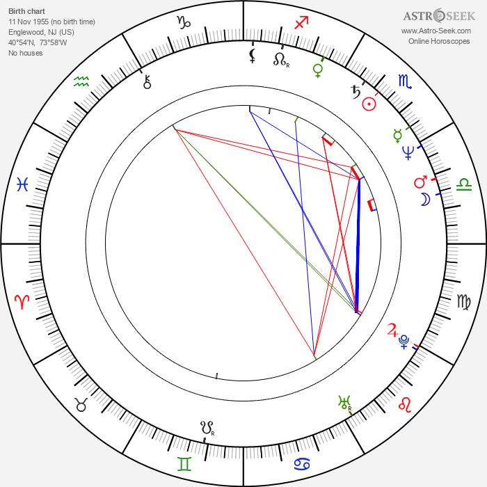 Stephen Lee - Astrology Natal Birth Chart