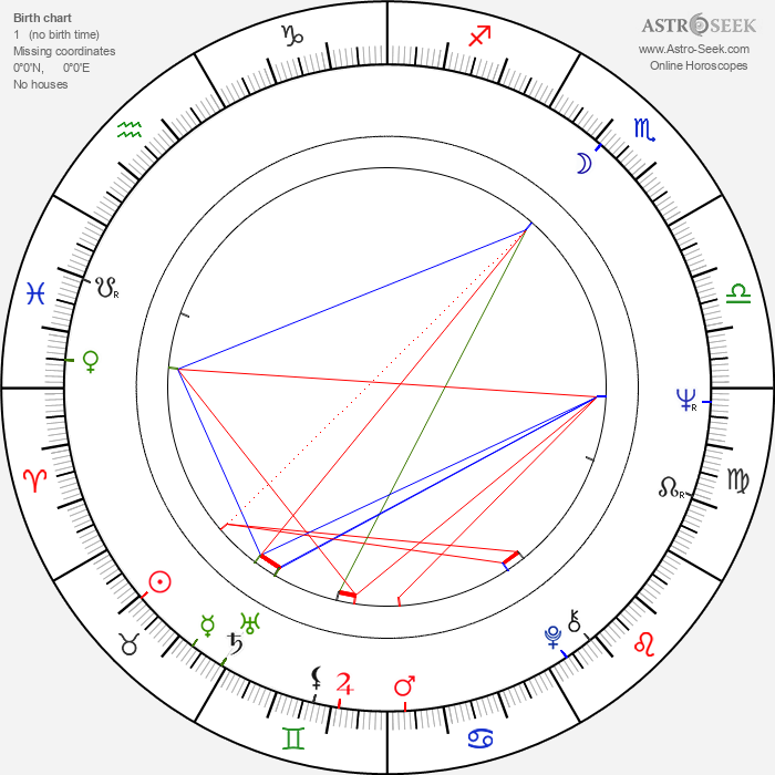 Stephen Macht - Astrology Natal Birth Chart