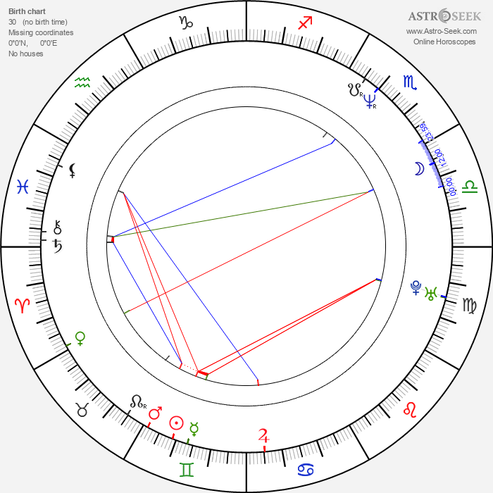 Stephen Malkmus - Astrology Natal Birth Chart