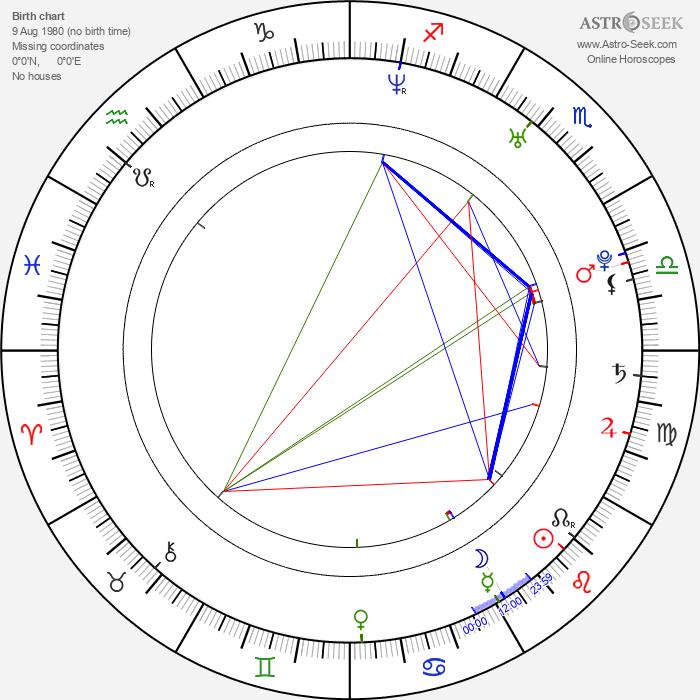 Stephen Schneider - Astrology Natal Birth Chart