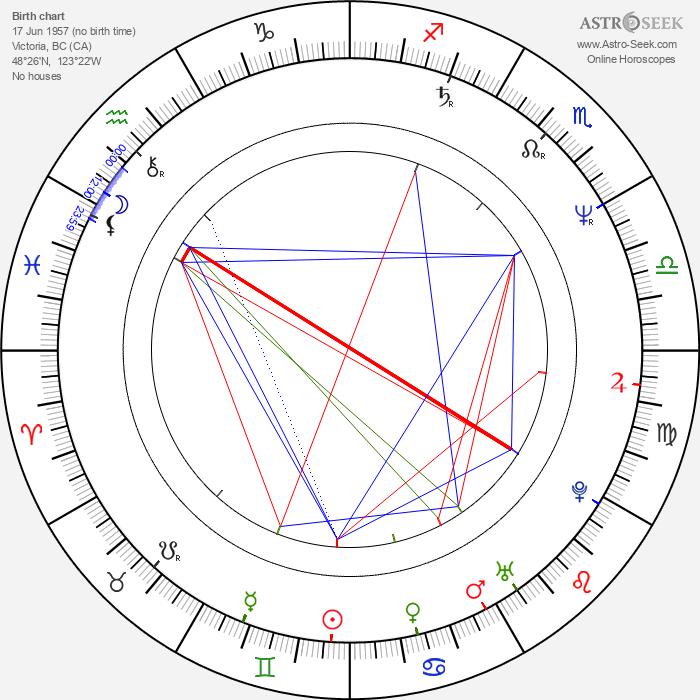 Stephen Shellen - Astrology Natal Birth Chart