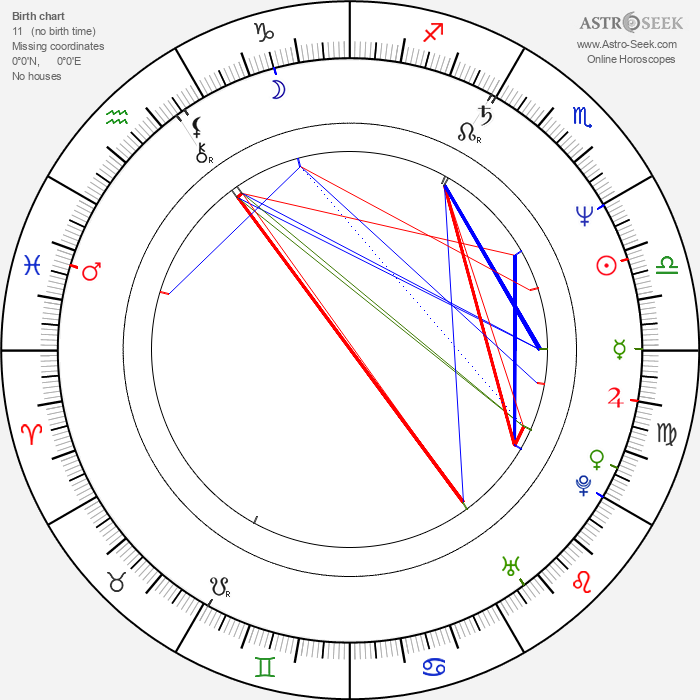 Stephen Spinella - Astrology Natal Birth Chart