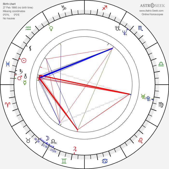 Stephen Wallis - Astrology Natal Birth Chart