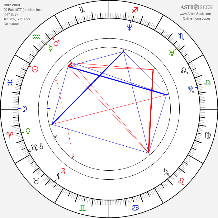 Stephon Marbury - Astrology Natal Birth Chart