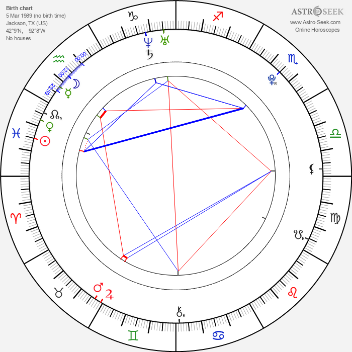 Sterling Knight - Astrology Natal Birth Chart