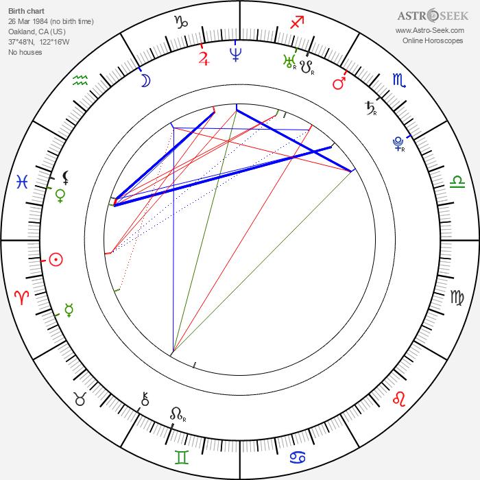 Sterling Sulieman - Astrology Natal Birth Chart