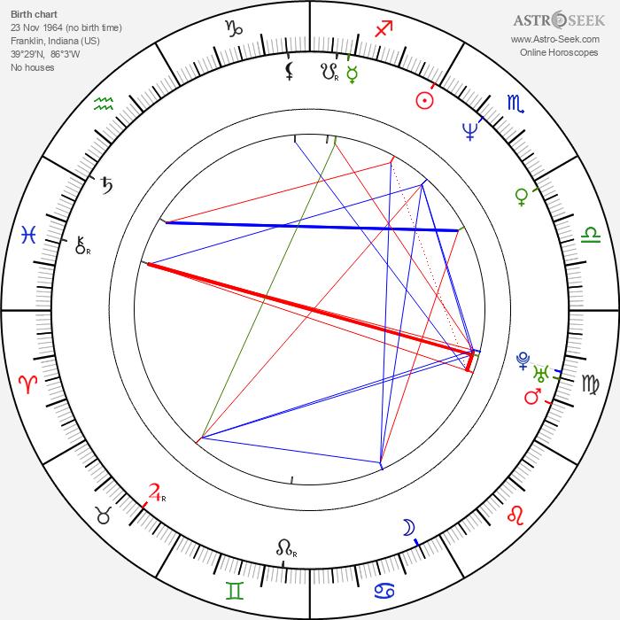 Steve Alford - Astrology Natal Birth Chart