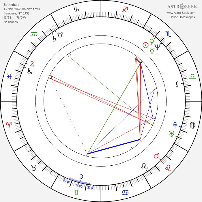 Steve Altes - Astrology Natal Birth Chart