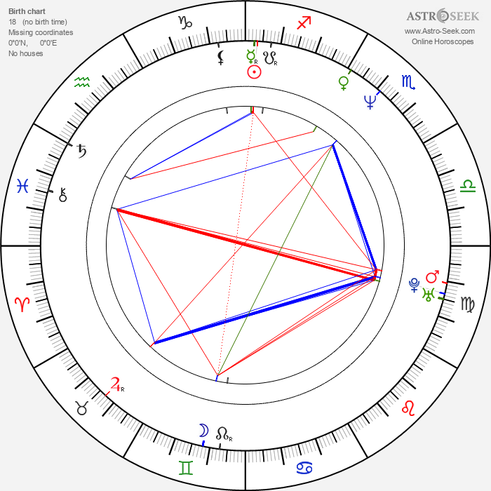 Steve Austin - Astrology Natal Birth Chart