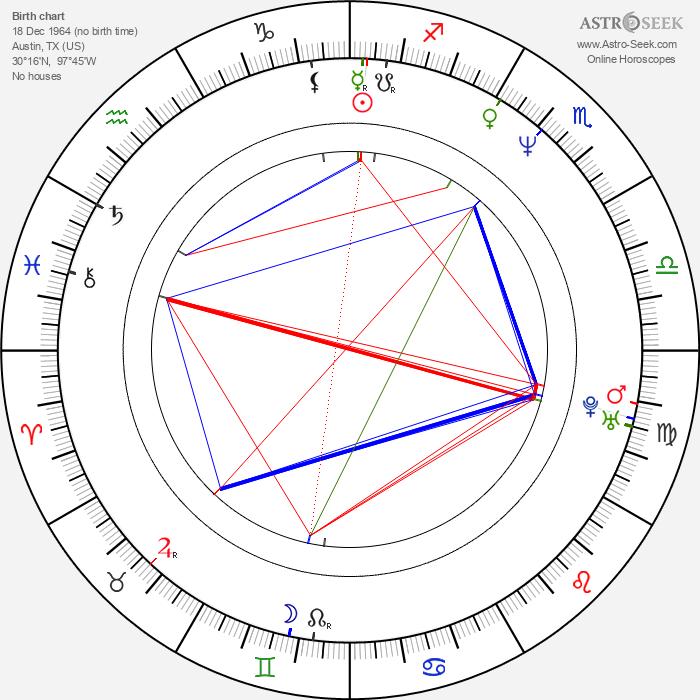 Steve Austin - Astrology Natal Birth Chart