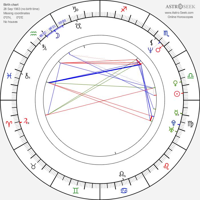 Steve Blackman - Astrology Natal Birth Chart