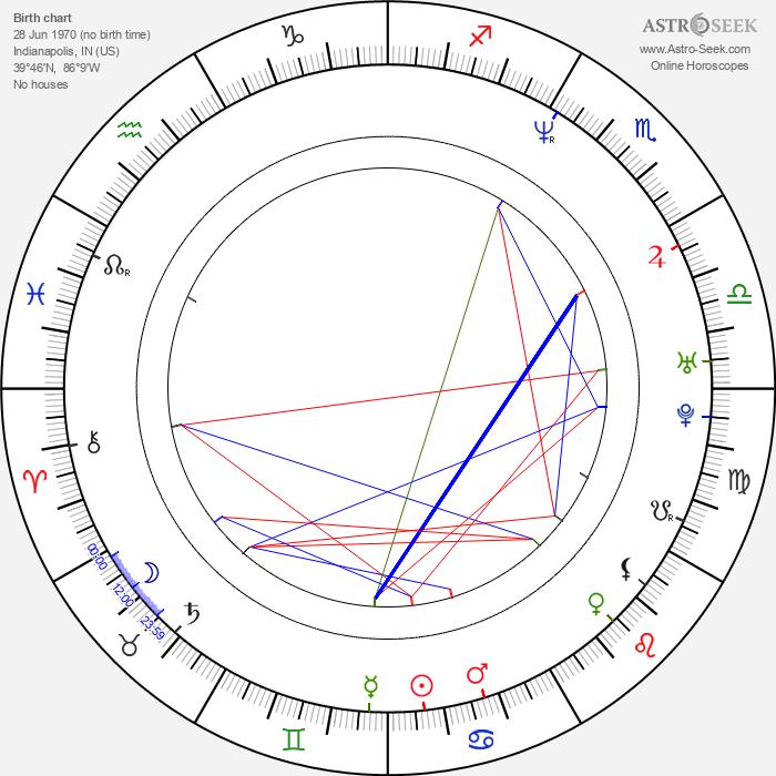 Steve Burton - Astrology Natal Birth Chart