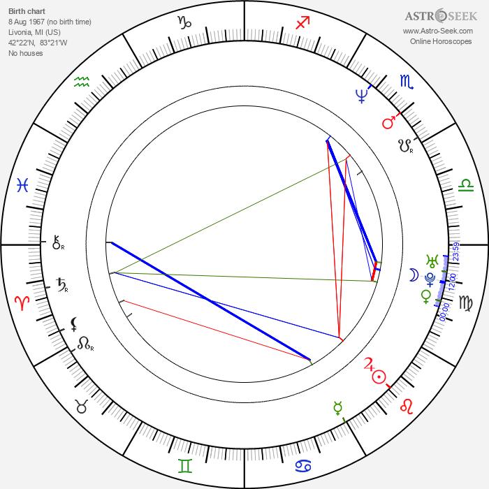 Steve Callahan - Astrology Natal Birth Chart