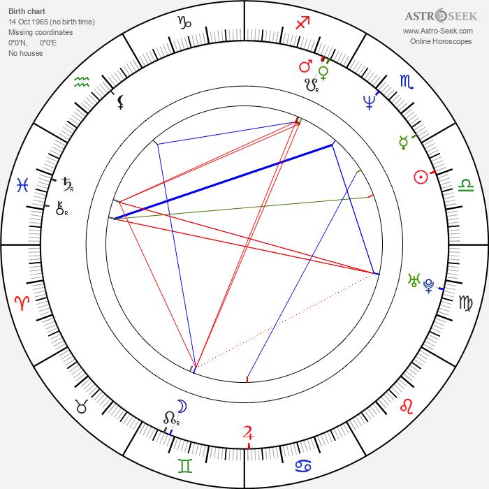 Steve Coogan - Astrology Natal Birth Chart