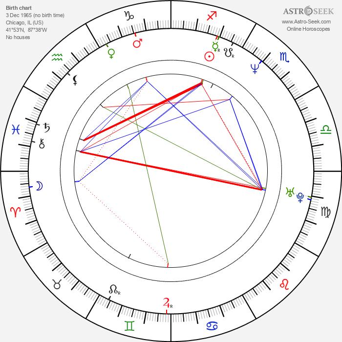Steve Harris - Astrology Natal Birth Chart