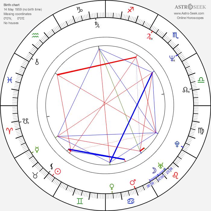 Steve Hogarth - Astrology Natal Birth Chart