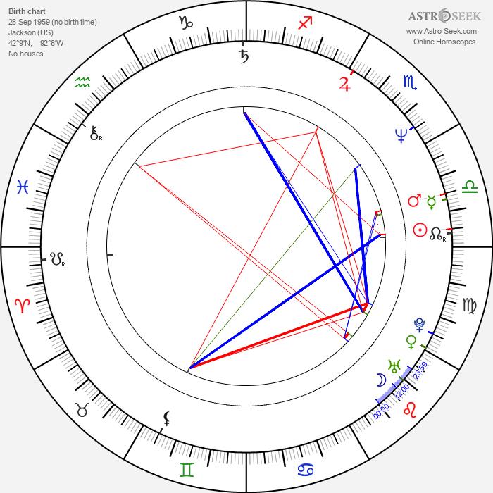 Steve Hytner - Astrology Natal Birth Chart