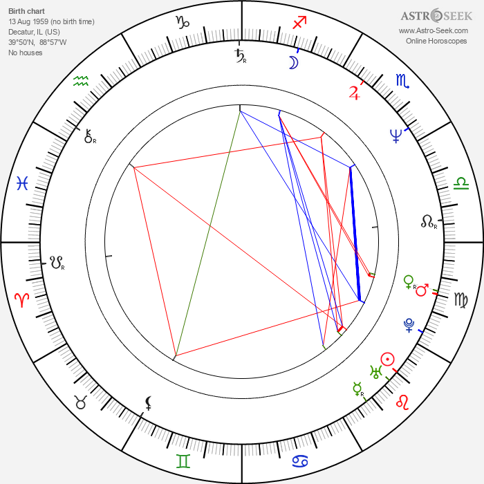 Steve Latshaw - Astrology Natal Birth Chart