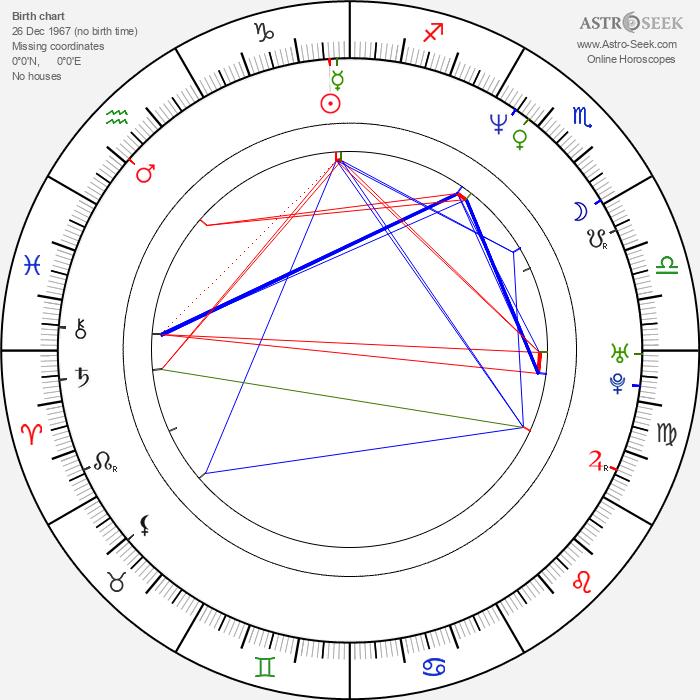 Steve Le Marquand - Astrology Natal Birth Chart
