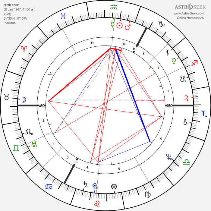 Steve Marriott - Astrology Natal Birth Chart