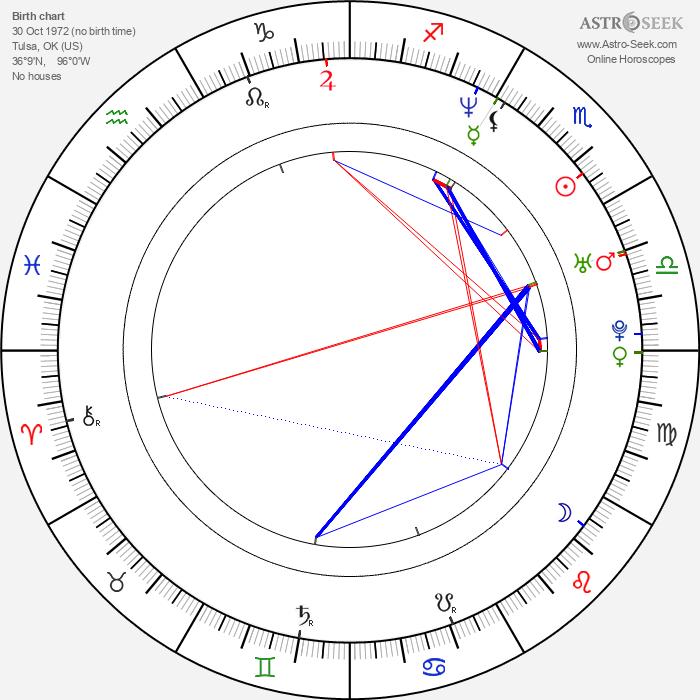 Steve Monroe - Astrology Natal Birth Chart