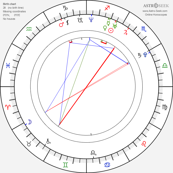 Steve Mullings - Astrology Natal Birth Chart