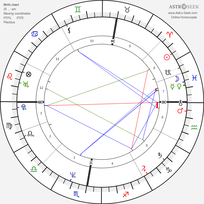 Steve Norman - Astrology Natal Birth Chart