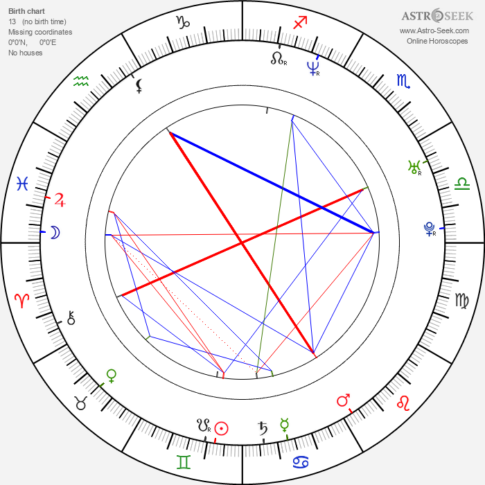 Steve-O - Astrology Natal Birth Chart