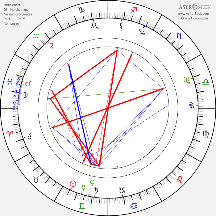 Steve Race - Astrology Natal Birth Chart