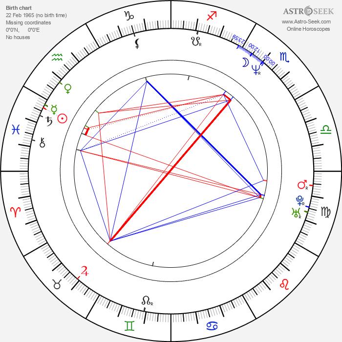 Steve Speirs - Astrology Natal Birth Chart