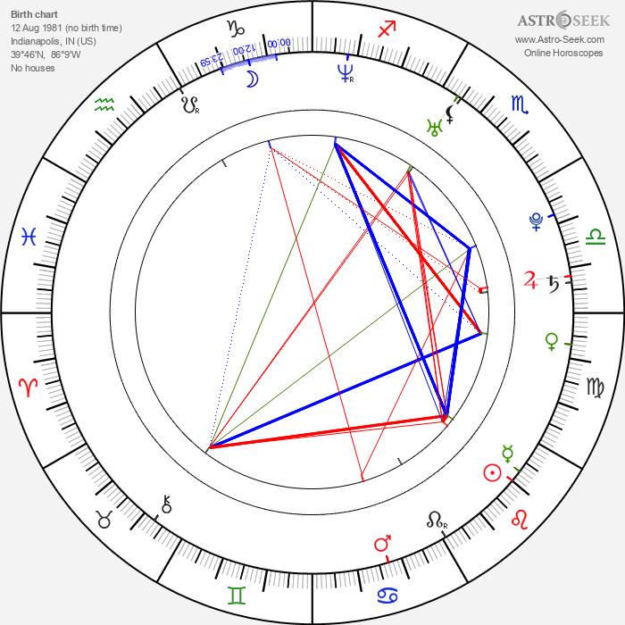 Steve Talley - Astrology Natal Birth Chart