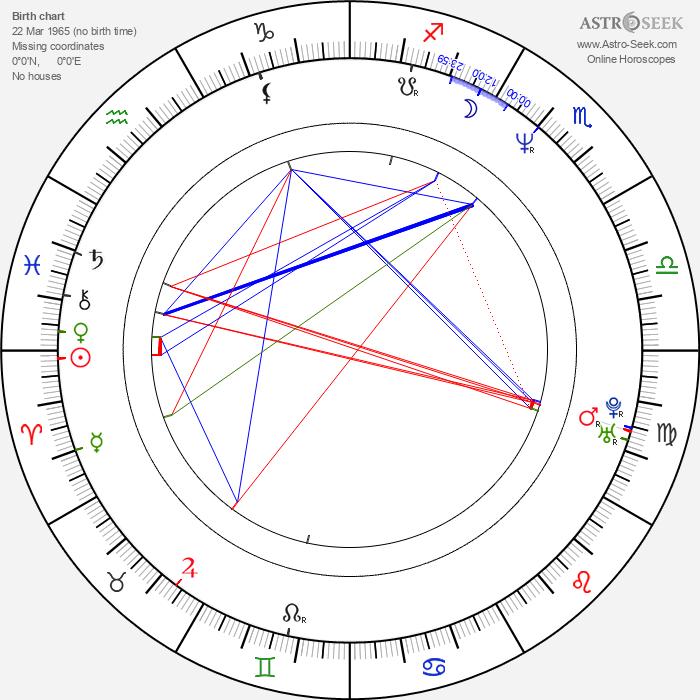 Steve Toussaint - Astrology Natal Birth Chart