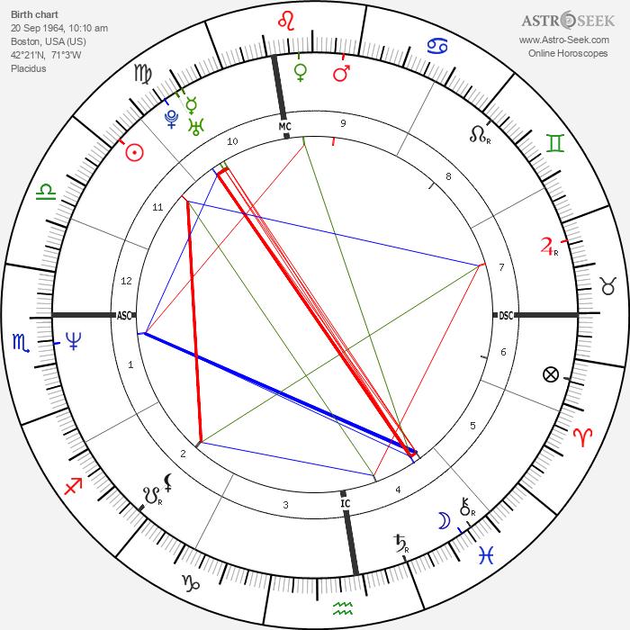 Steve Trapilo - Astrology Natal Birth Chart